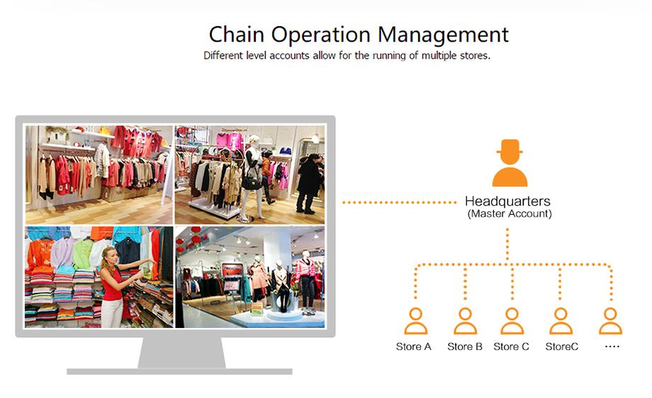 Chain Stores CS-TB-EU 4CH